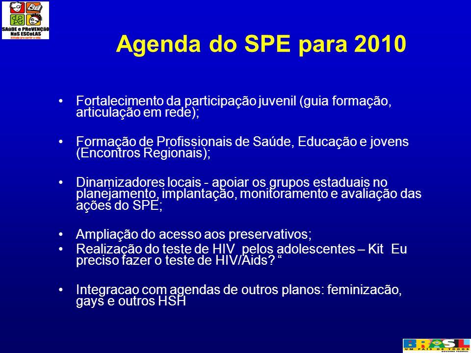 Agenda do SPE para 2010 Fortalecimento da participação juvenil (guia formação, articulação em rede);