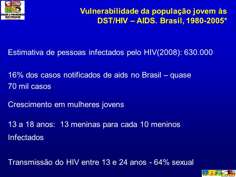 Estimativa de pessoas infectados pelo HIV(2008): 630.000