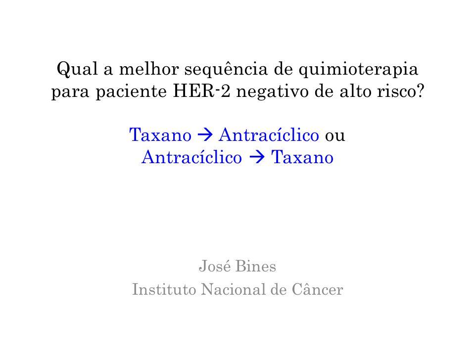 José Bines Instituto Nacional de Câncer