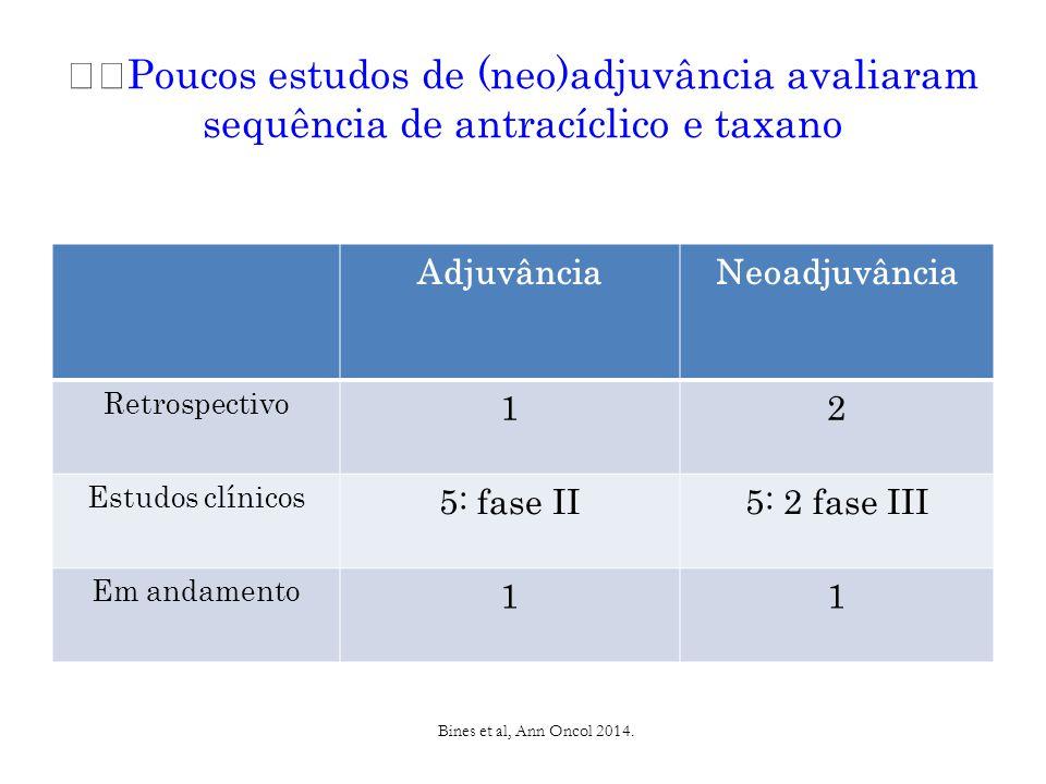 Poucos estudos de (neo)adjuvância avaliaram sequência de antracíclico e taxano