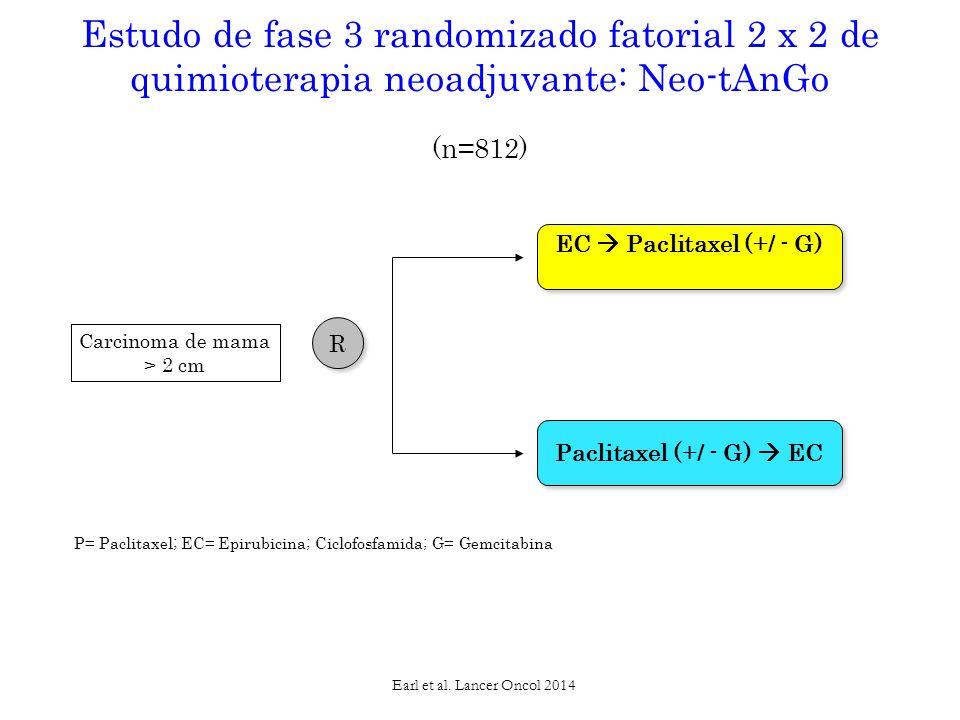 Estudo de fase 3 randomizado fatorial 2 x 2 de quimioterapia neoadjuvante: Neo-tAnGo