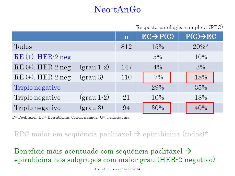 Neo-tAnGo RPC maior em sequência paclitaxel  epirubicina (todos)*