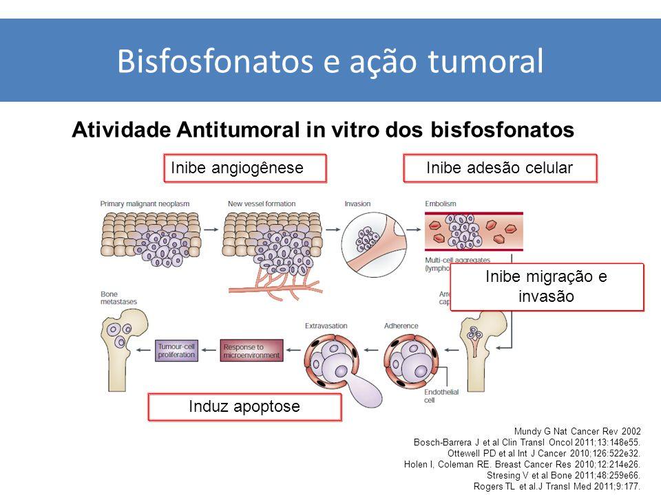 Bisfosfonatos e ação tumoral