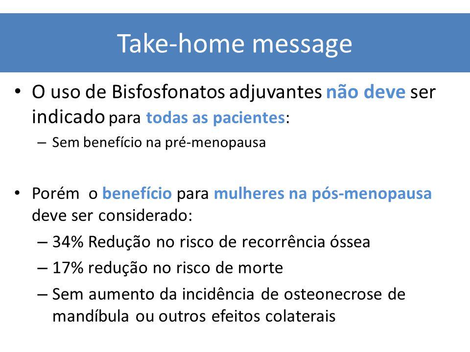 Take-home message O uso de Bisfosfonatos adjuvantes não deve ser indicado para todas as pacientes: Sem benefício na pré-menopausa.