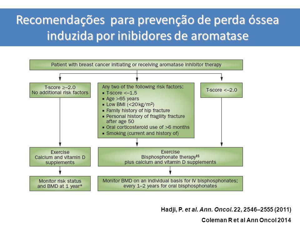 Recomendações para prevenção de perda óssea induzida por inibidores de aromatase