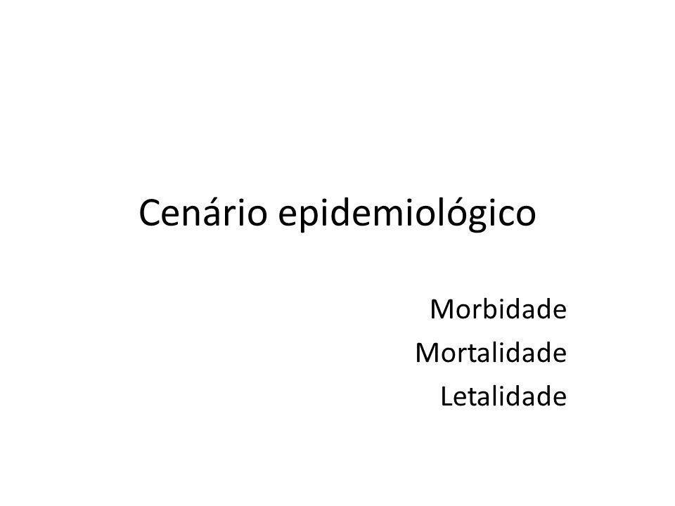 Cenário epidemiológico
