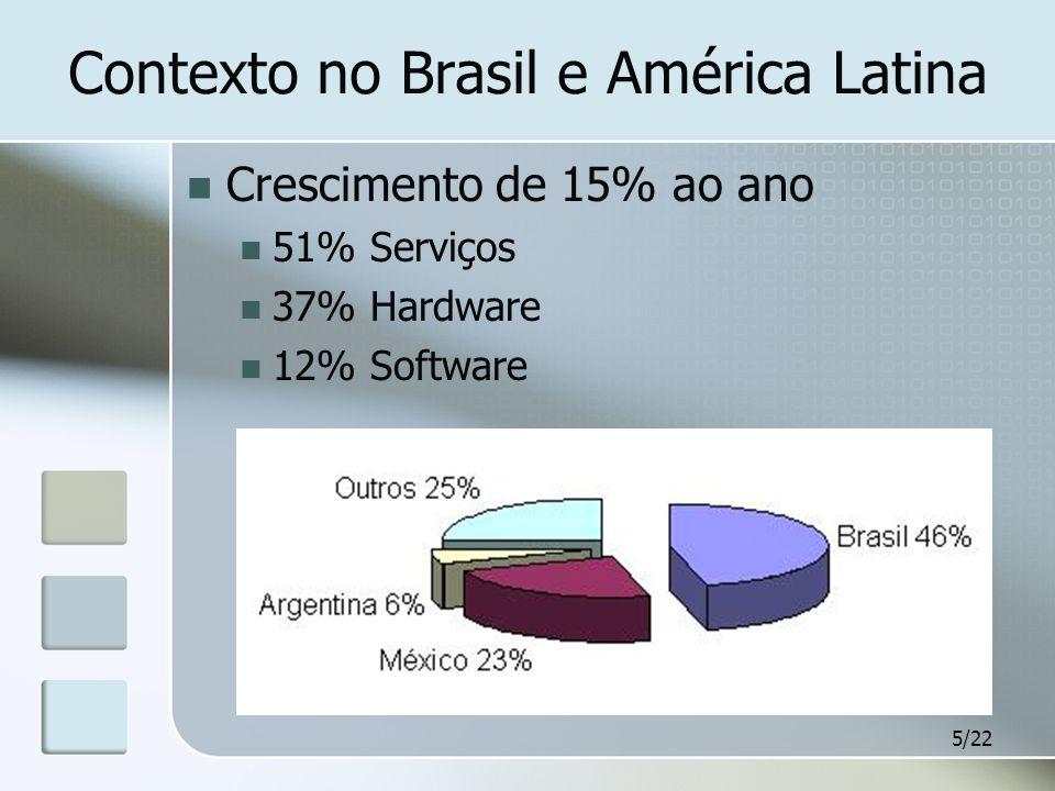 Contexto no Brasil e América Latina