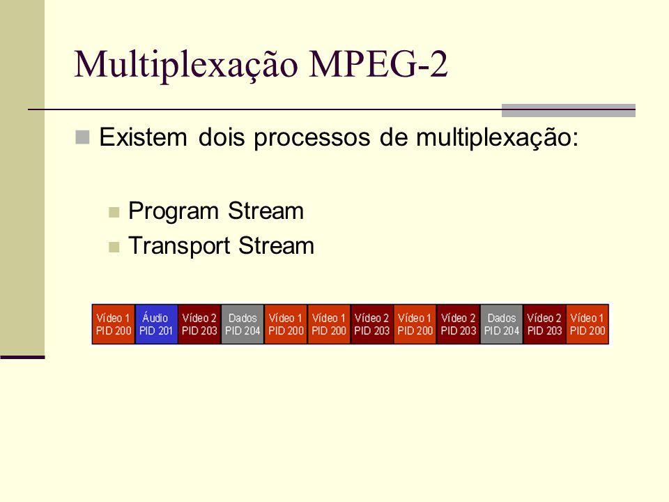 Multiplexação MPEG-2 Existem dois processos de multiplexação: