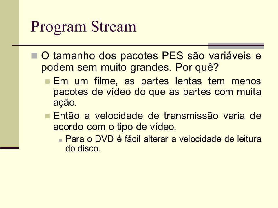 Program Stream O tamanho dos pacotes PES são variáveis e podem sem muito grandes. Por quê