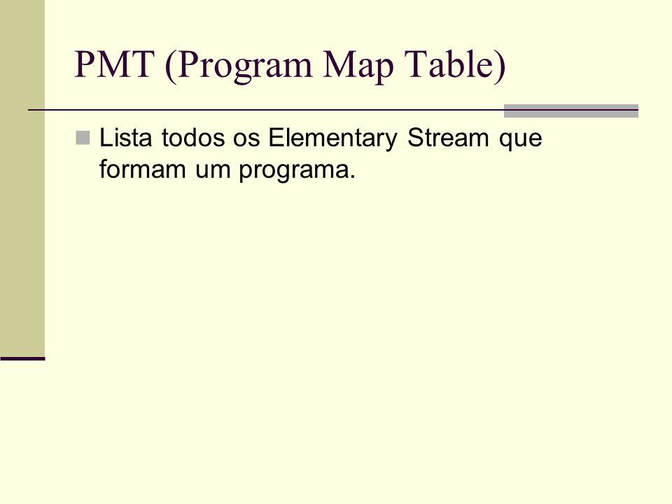 PMT (Program Map Table)