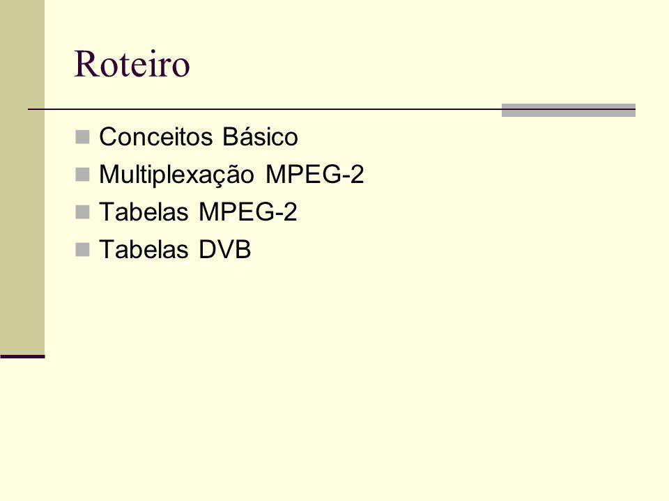 Roteiro Conceitos Básico Multiplexação MPEG-2 Tabelas MPEG-2