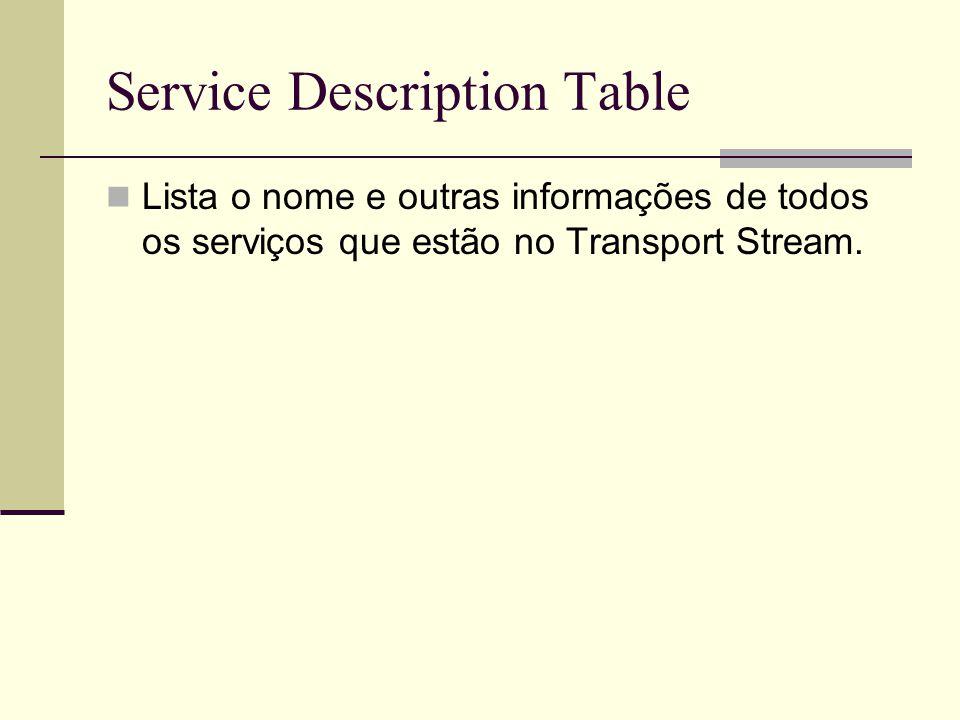 Service Description Table