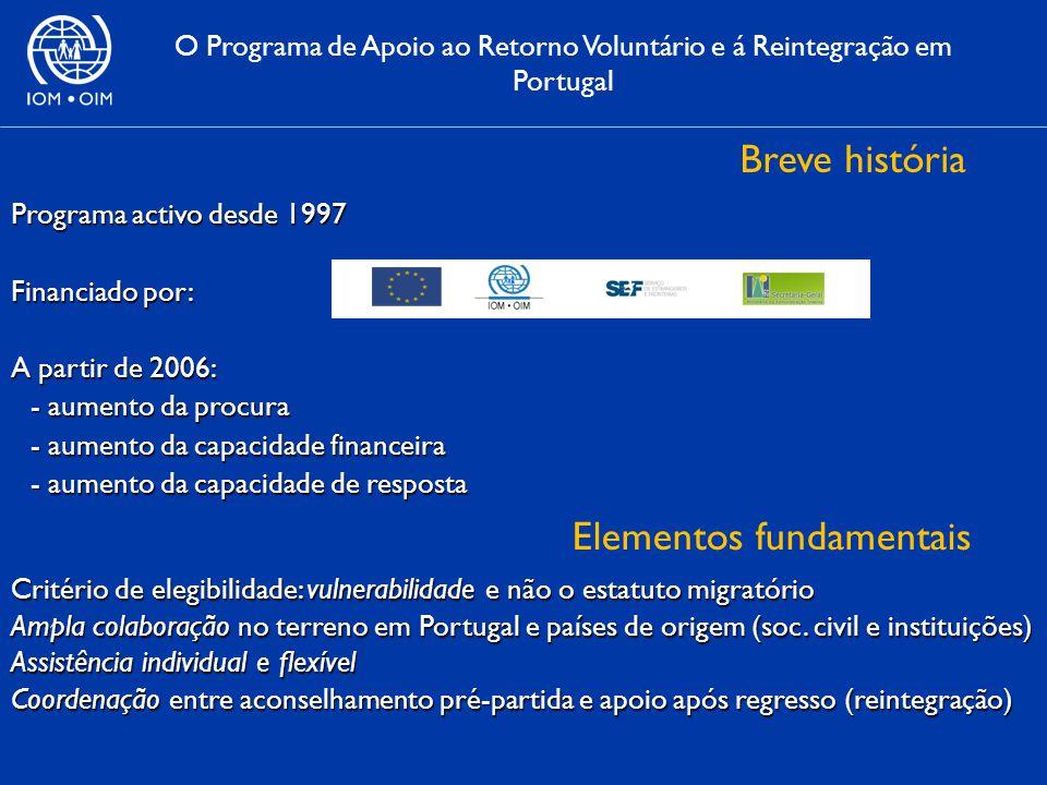 O Programa de Apoio ao Retorno Voluntário e á Reintegração em Portugal