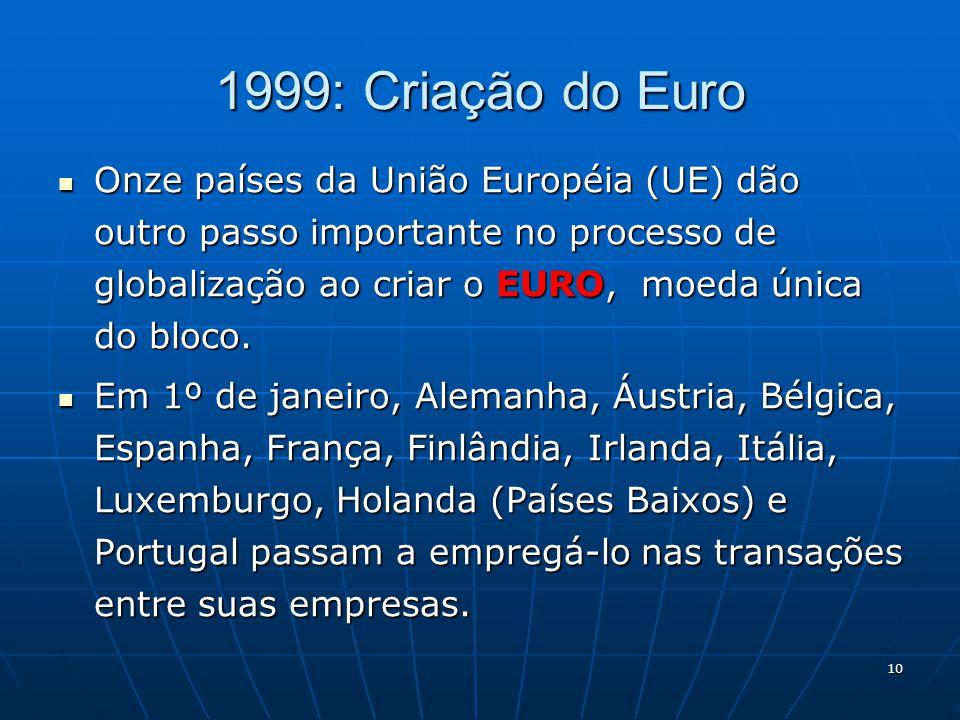 1999: Criação do Euro