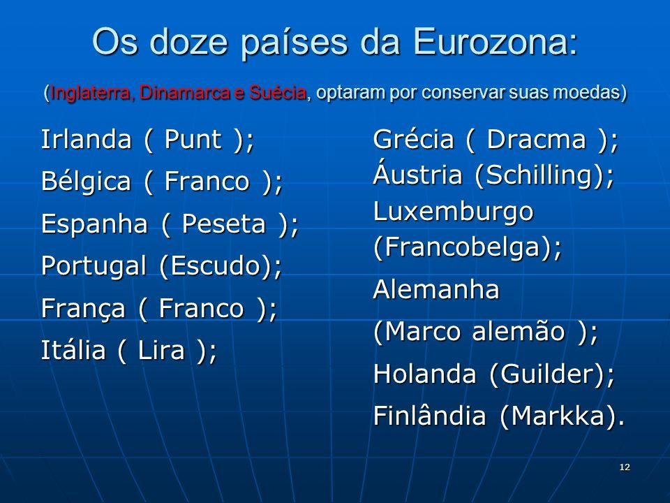 Os doze países da Eurozona: (Inglaterra, Dinamarca e Suécia, optaram por conservar suas moedas)