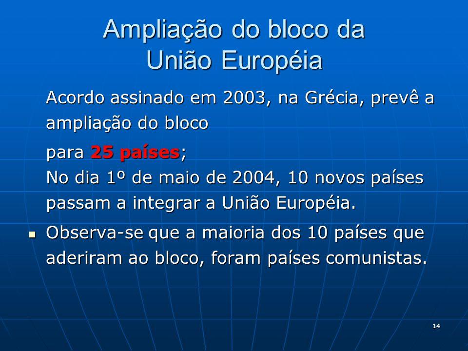 Ampliação do bloco da União Européia