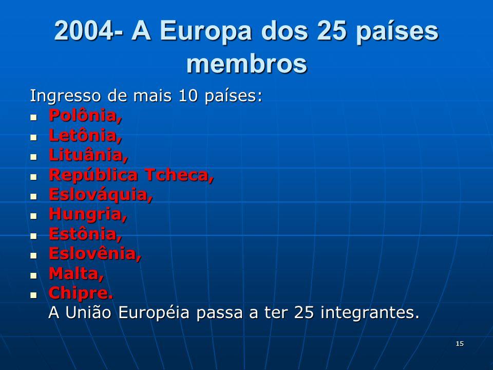 2004- A Europa dos 25 países membros
