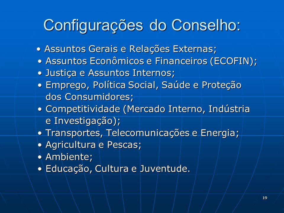 Configurações do Conselho: