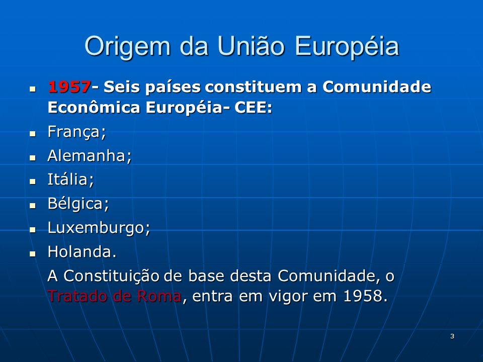 Origem da União Européia