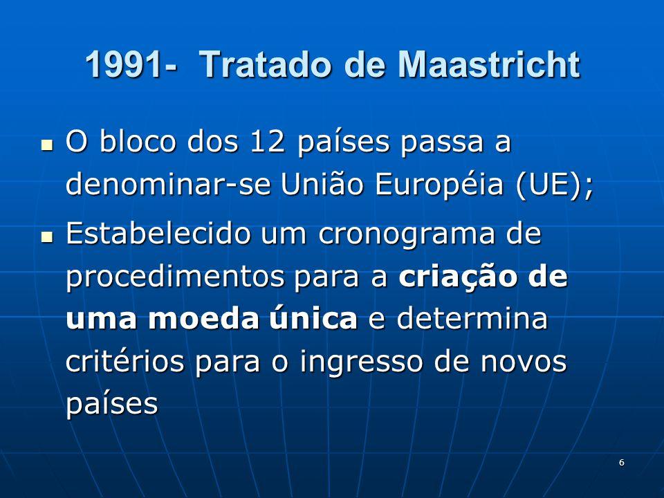 1991- Tratado de Maastricht