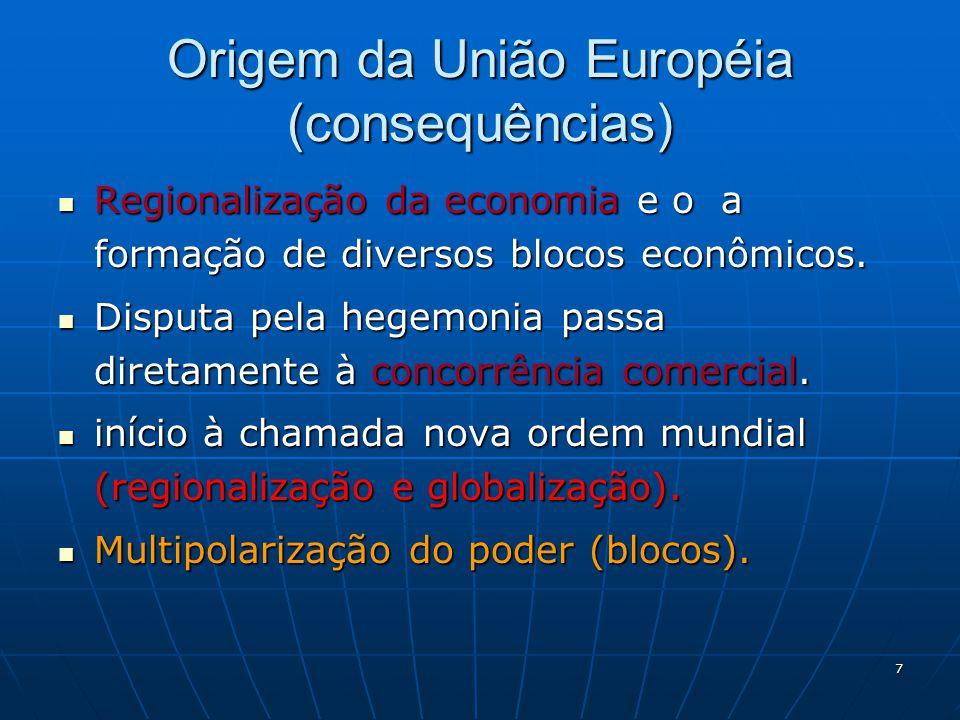 Origem da União Européia (consequências)
