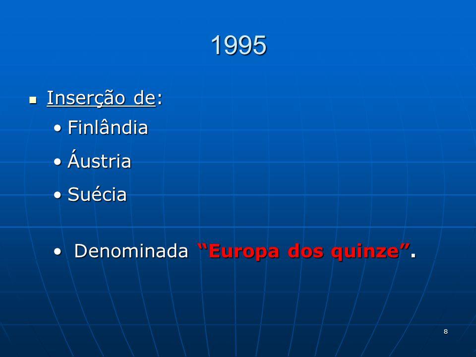 1995 Inserção de: Finlândia Áustria Suécia