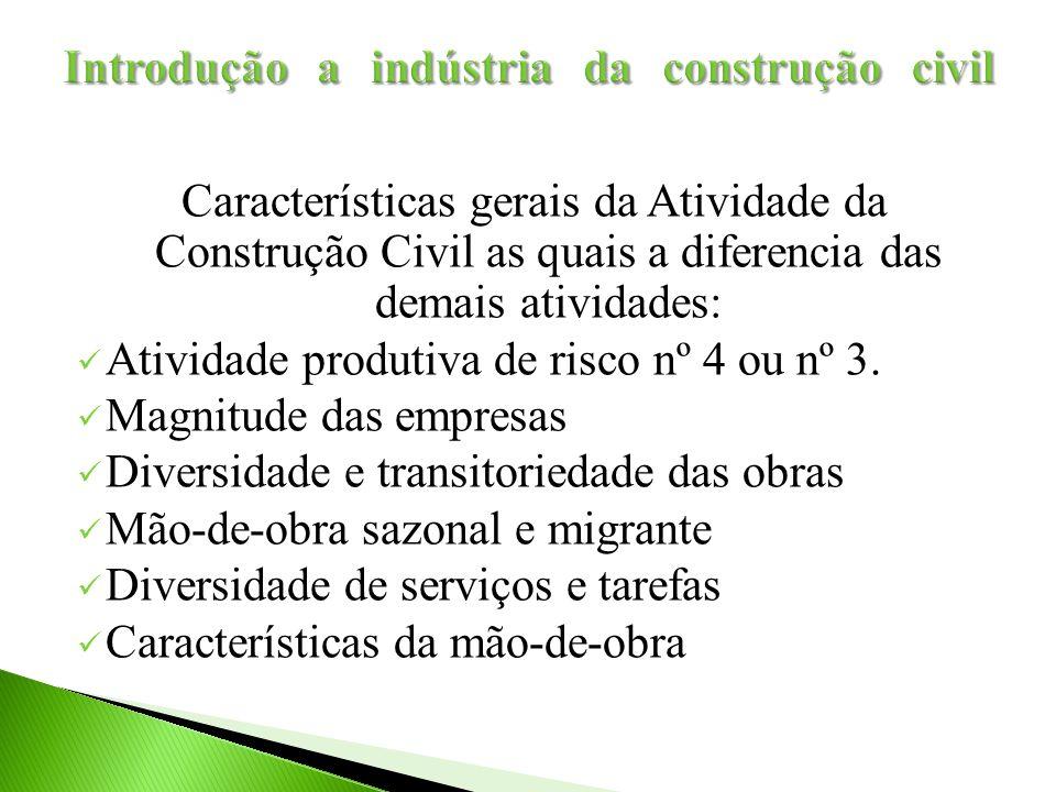 Introdução a indústria da construção civil