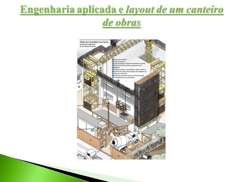 Engenharia aplicada e layout de um canteiro de obras