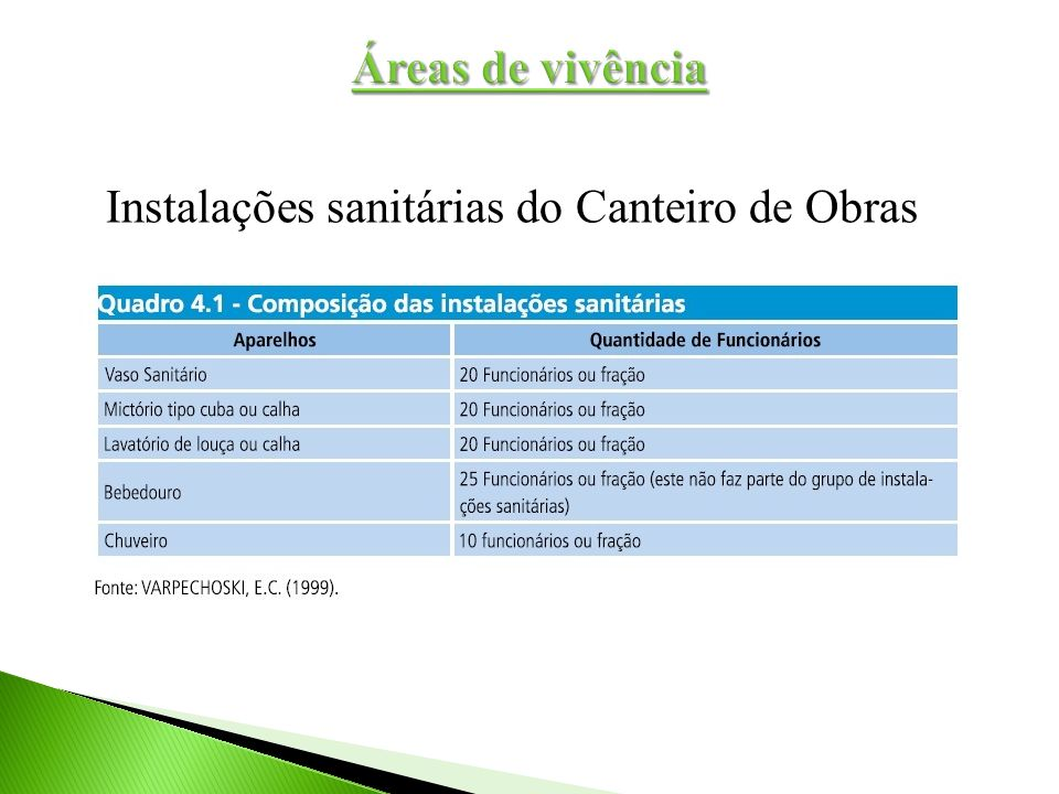 Áreas de vivência Instalações sanitárias do Canteiro de Obras