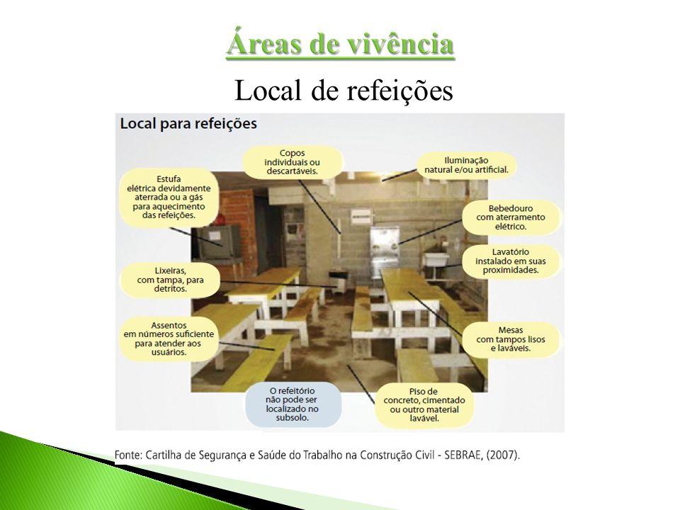 Áreas de vivência Local de refeições
