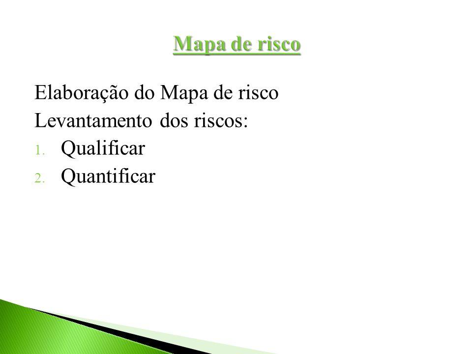 Mapa de risco Elaboração do Mapa de risco Levantamento dos riscos: Qualificar Quantificar