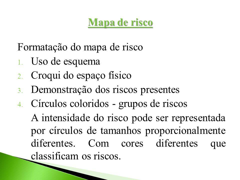 Mapa de risco Formatação do mapa de risco. Uso de esquema. Croqui do espaço físico. Demonstração dos riscos presentes.
