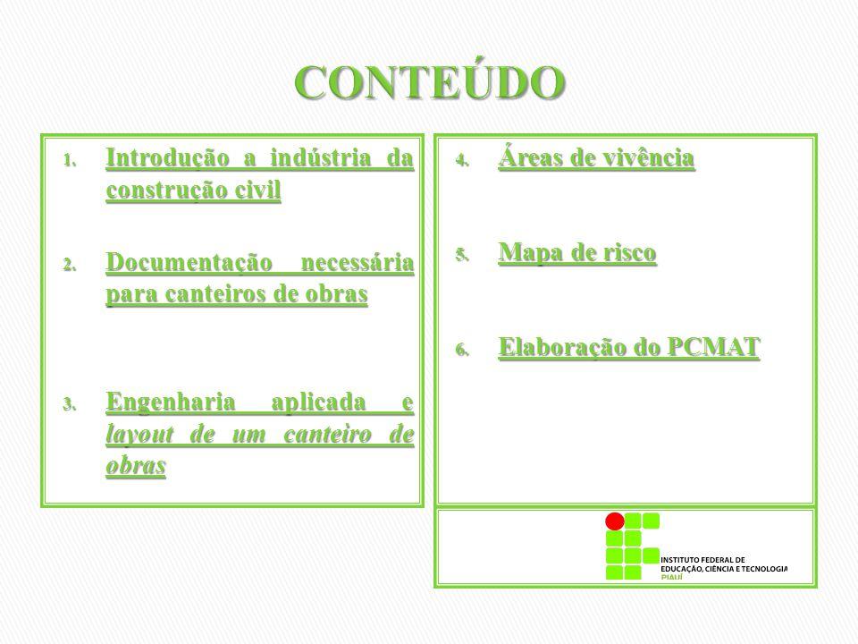 CONTEÚDO Introdução a indústria da construção civil
