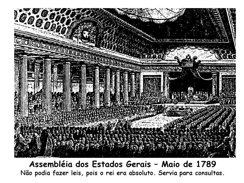 Assembléia dos Estados Gerais – Maio de 1789