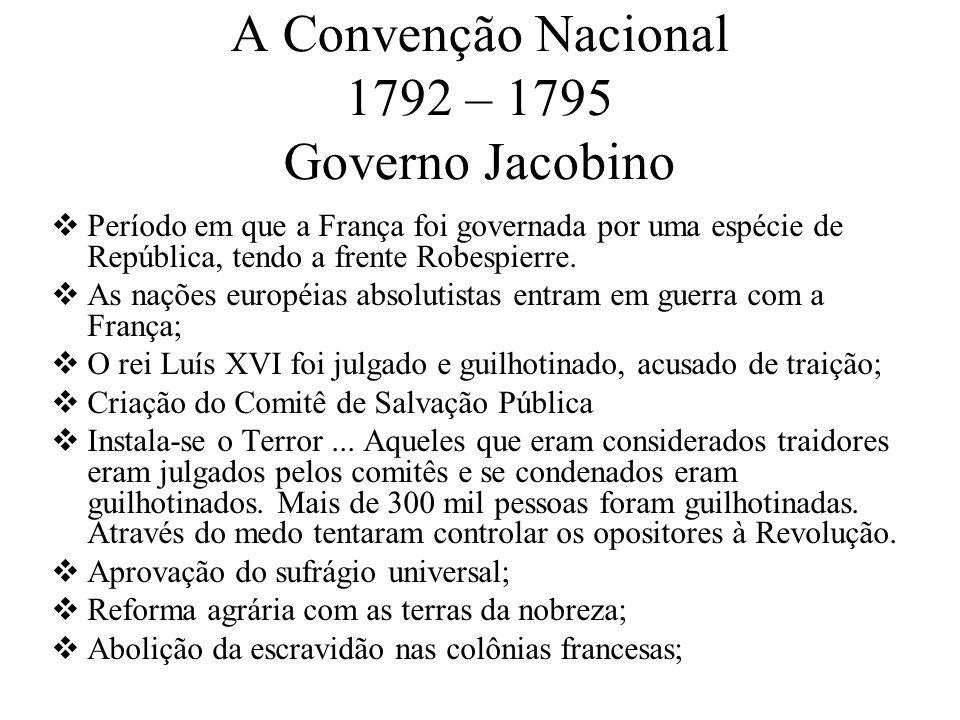 A Convenção Nacional 1792 – 1795 Governo Jacobino