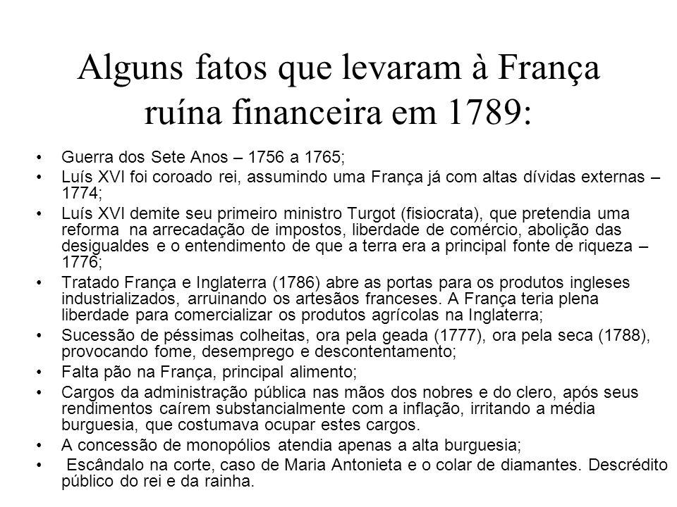 Alguns fatos que levaram à França ruína financeira em 1789: