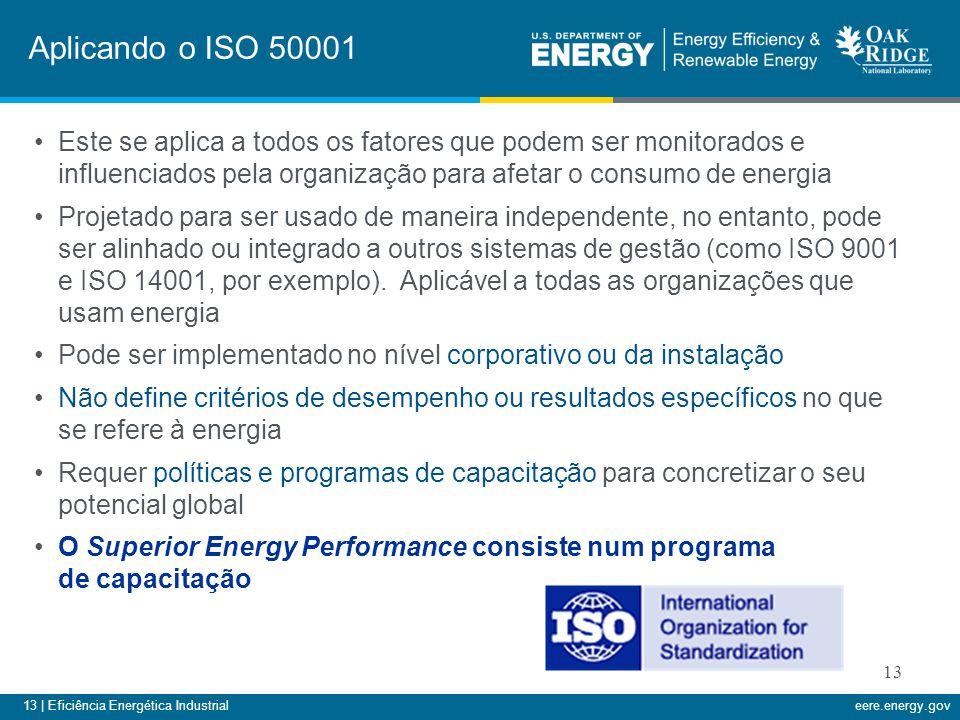 Aplicando o ISO 50001 Este se aplica a todos os fatores que podem ser monitorados e influenciados pela organização para afetar o consumo de energia.
