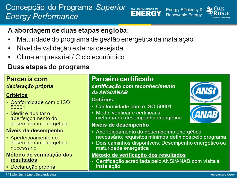 Concepção do Programa Superior Energy Performance