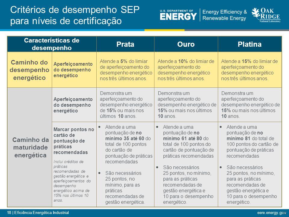 Critérios de desempenho SEP para níveis de certificação