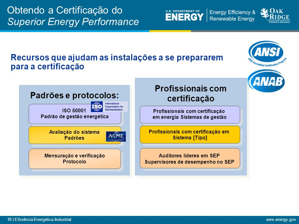 Obtendo a Certificação do Superior Energy Performance