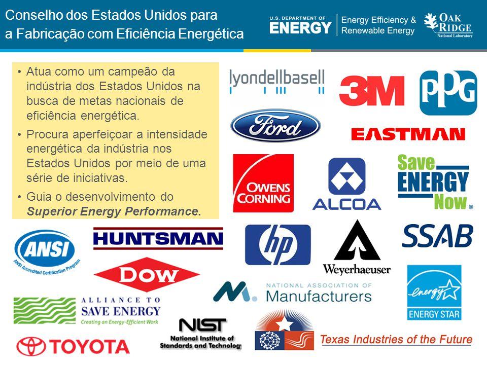 Conselho dos Estados Unidos para a Fabricação com Eficiência Energética