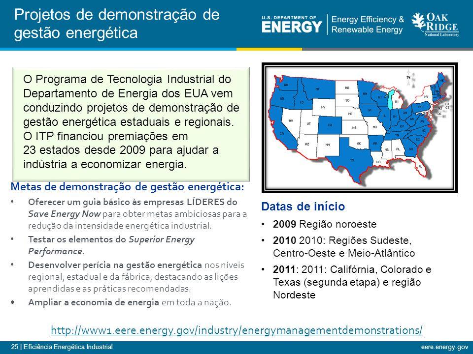 Projetos de demonstração de gestão energética