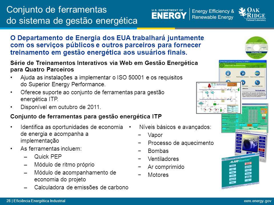 Conjunto de ferramentas do sistema de gestão energética