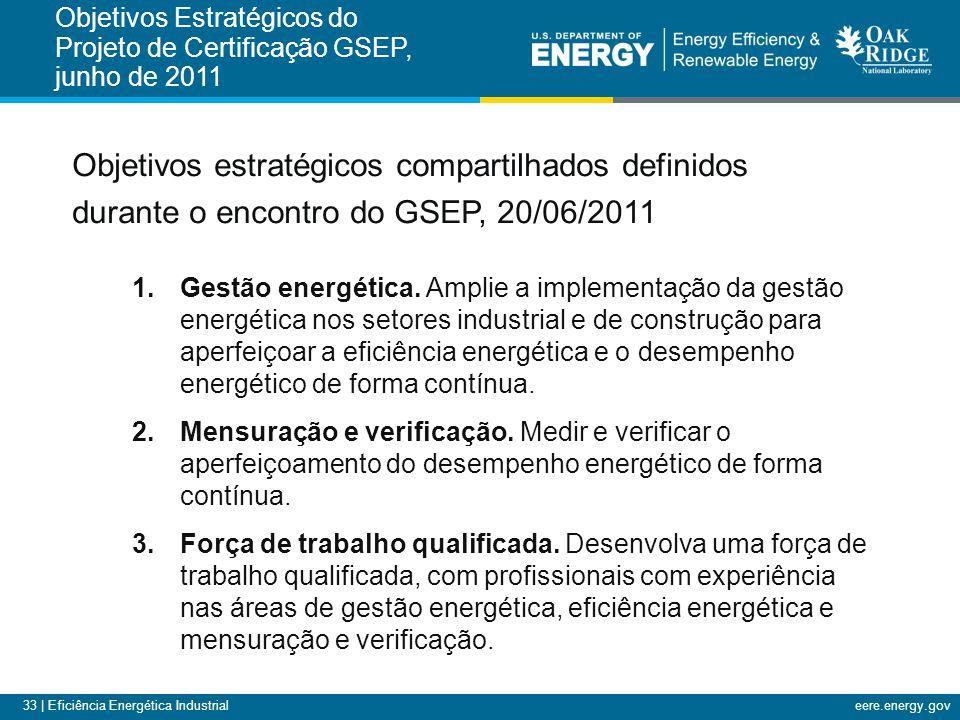 Objetivos Estratégicos do Projeto de Certificação GSEP, junho de 2011