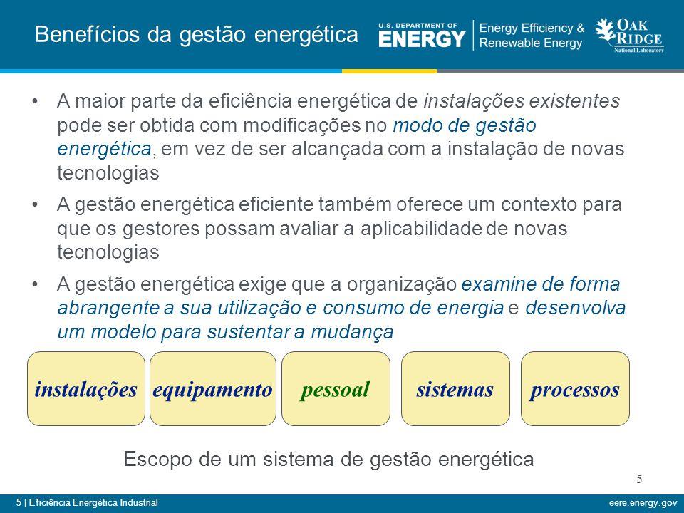 Benefícios da gestão energética
