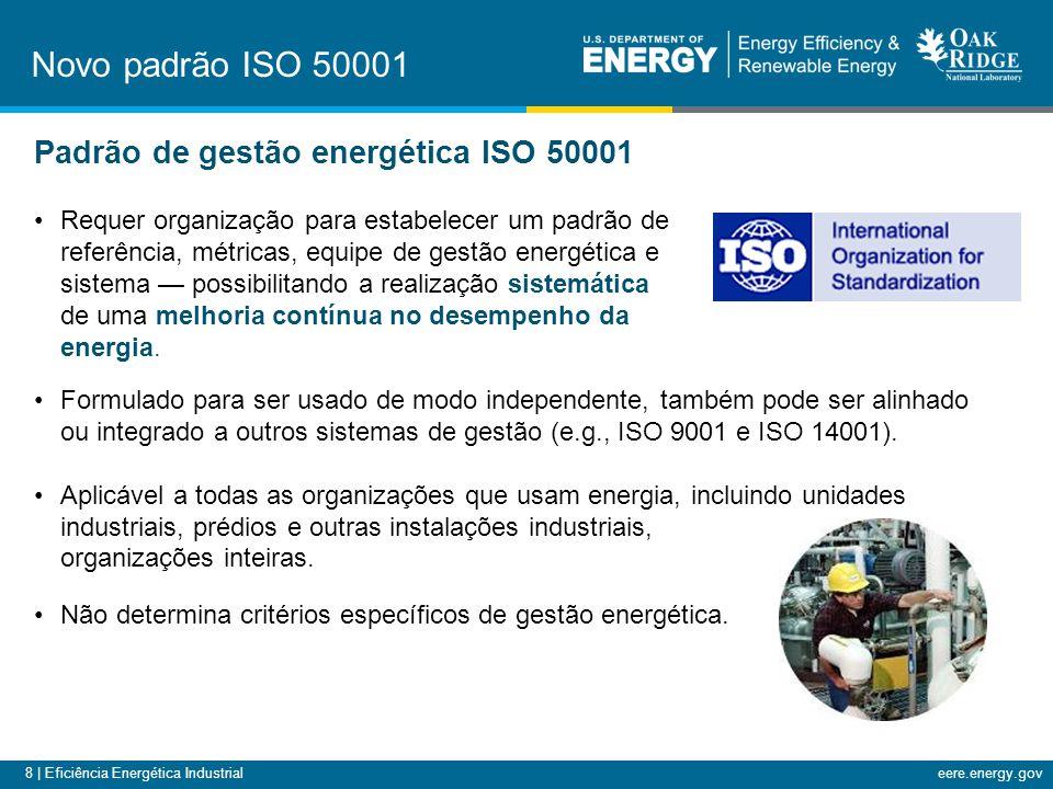 Novo padrão ISO 50001 Padrão de gestão energética ISO 50001