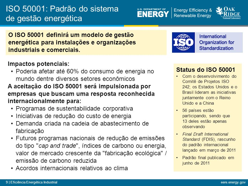 ISO 50001: Padrão do sistema de gestão energética