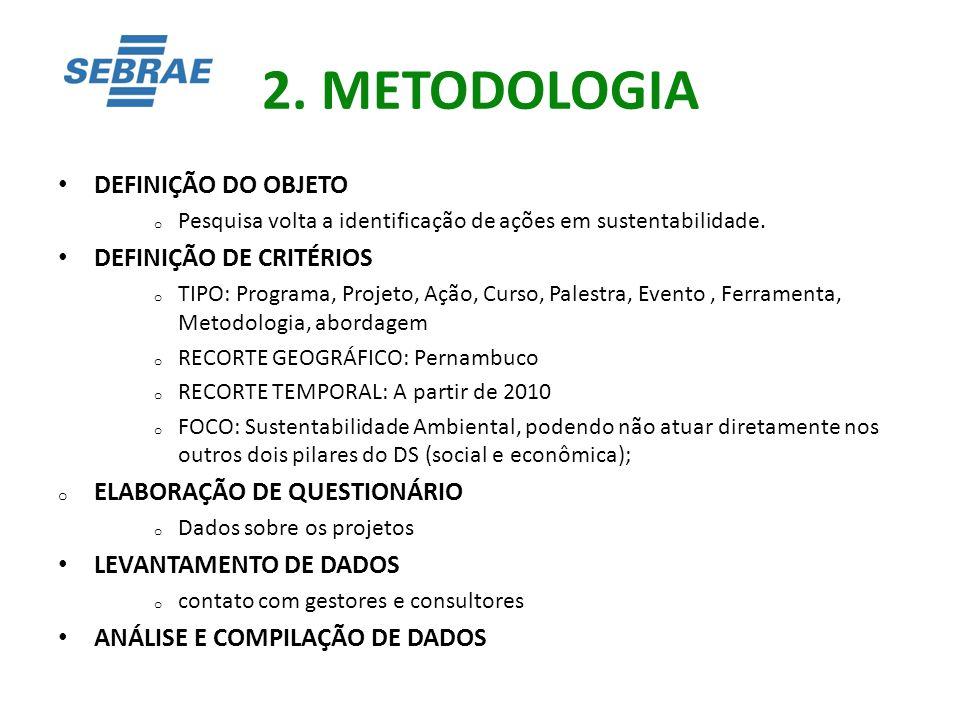 2. METODOLOGIA DEFINIÇÃO DO OBJETO DEFINIÇÃO DE CRITÉRIOS