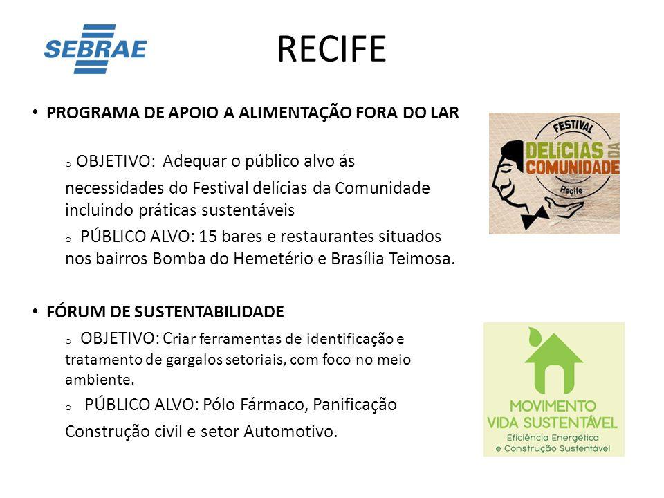 RECIFE PROGRAMA DE APOIO A ALIMENTAÇÃO FORA DO LAR