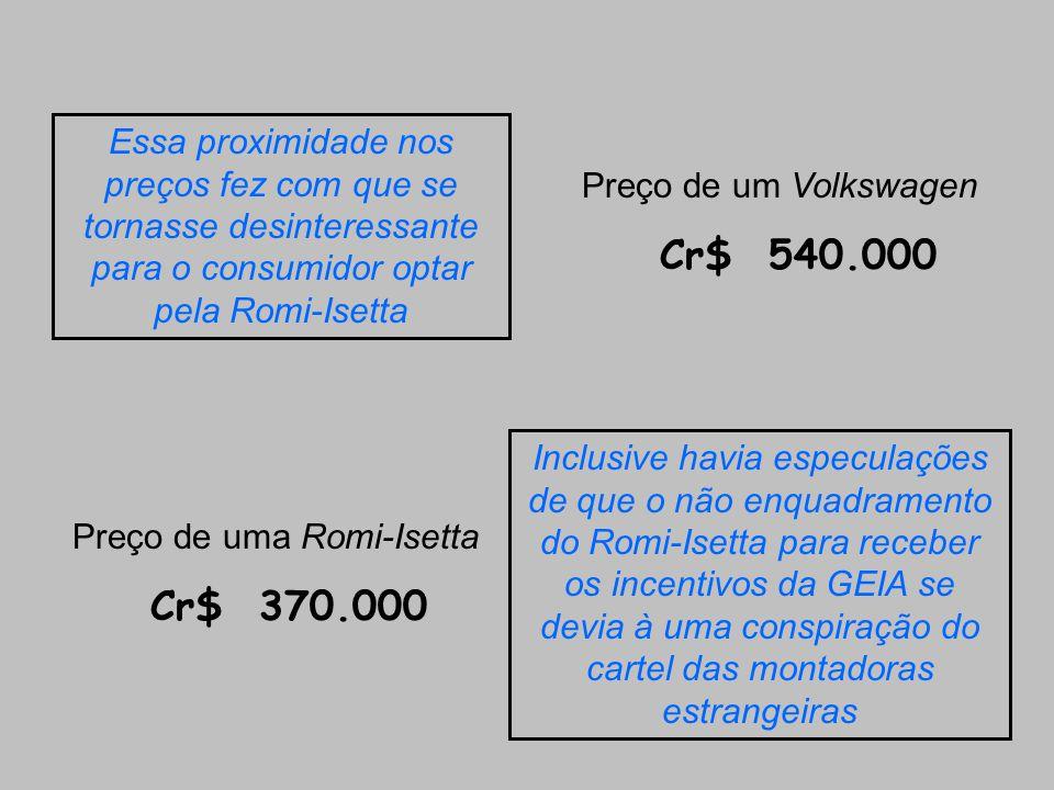 Essa proximidade nos preços fez com que se tornasse desinteressante para o consumidor optar pela Romi-Isetta